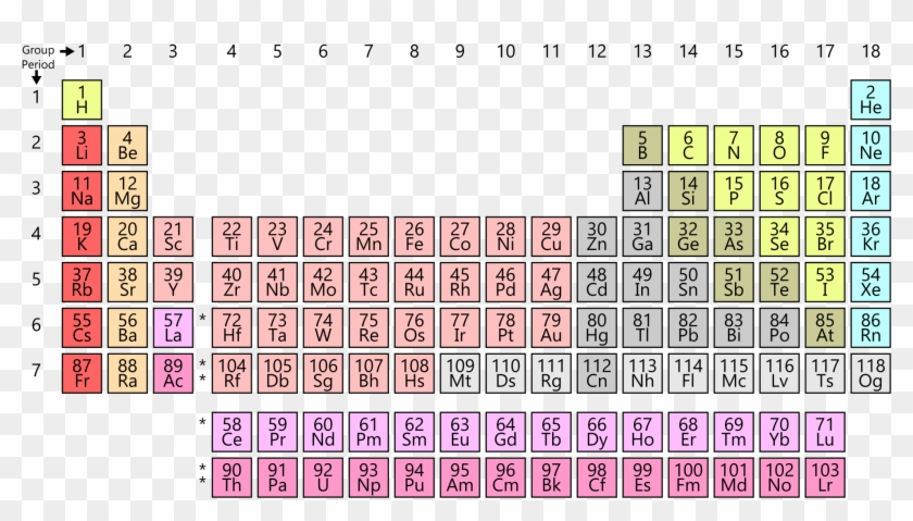 Simple Periodic Table Chart Sodium On The Periodic Table Clipart