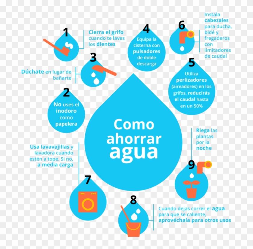 Día Mundial Del Agua Hidrolit - Ahorro De Agua En El Hogar Clipart #4852152