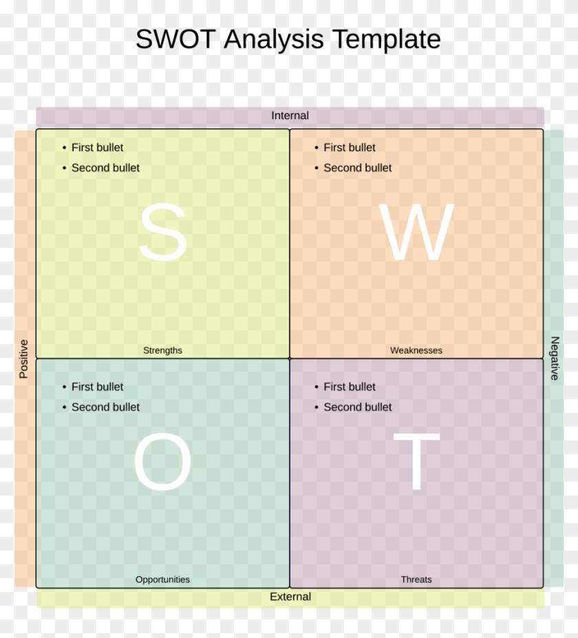 Swot Analyse Erklarung Vorlagen Und Beispiele