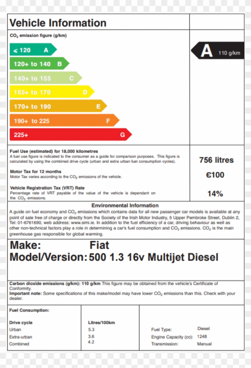 Car emitting carbon dioxide co2 environmental Vector Image
