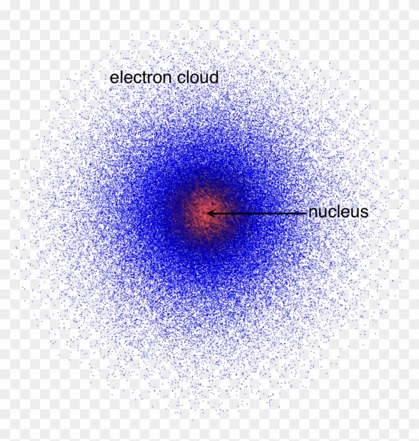 Electron Cloud Model - Electron Cloud Model Erwin Schrödinger Clipart #524725