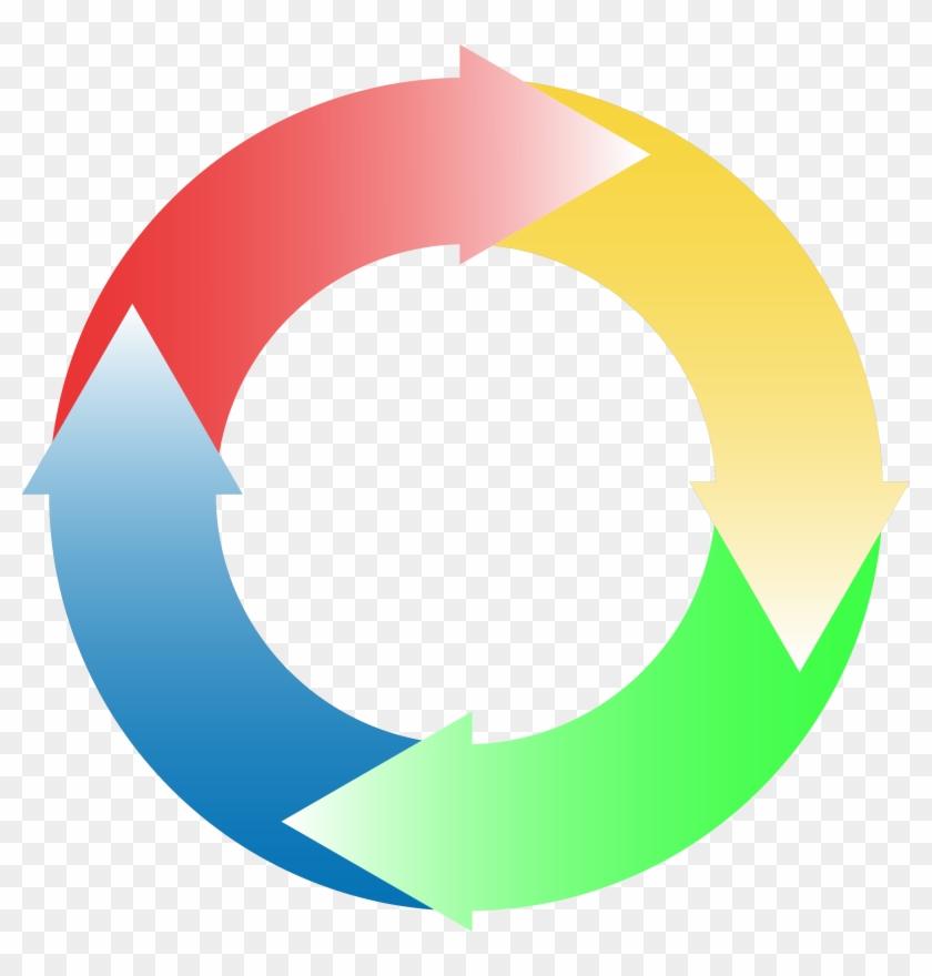 Image Circle Arrow Clipart - Circle Arrow Icon Png Transparent Png #526538