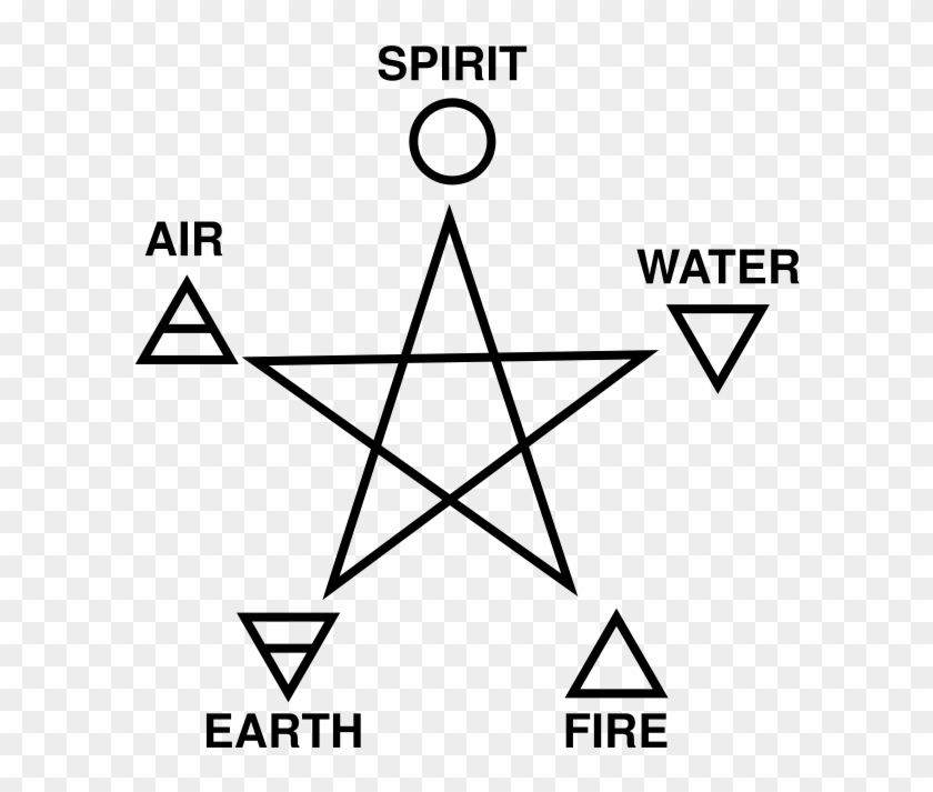 Classical Element Pentagram Pentacle Wicca Fire - Earth Air Fire Water Pentagram Clipart #537654