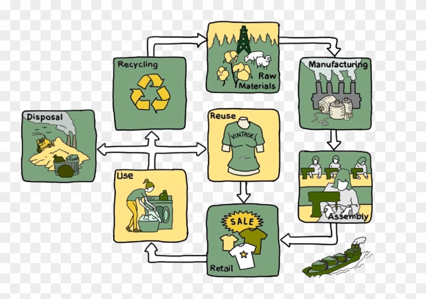 Our Mission Is To Harness Technology To Empower Us - Ways To Stop Climate Change At Home Clipart #5361672