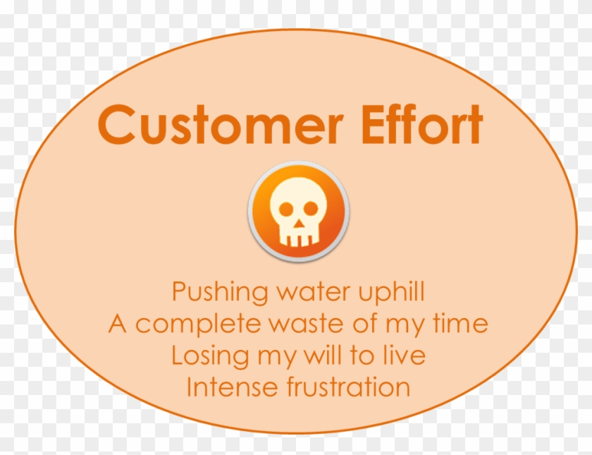 Customer Effort It's Real Meaning Through Real Stories - Customer Care Center Clipart #5371387