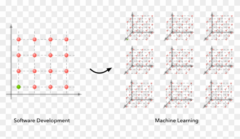 There Have Been Tremendous Advances Made In Making - Automation Of Task In Machine Learning Clipart #5522365