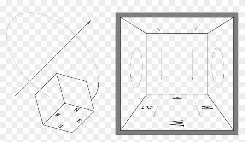 The Cardinal Directions In Artificial Gravity - Technical Drawing Clipart #562418
