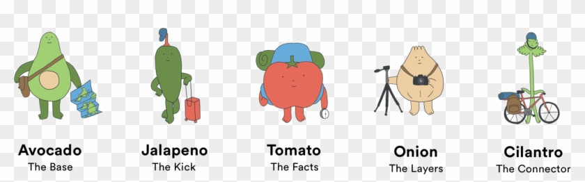 Founded In Aug 2017, Guac Is An Award-winning Travel - Cartoon Clipart #5664938