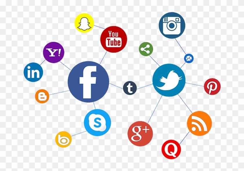 Social Media Marketing Png Clipart #582746