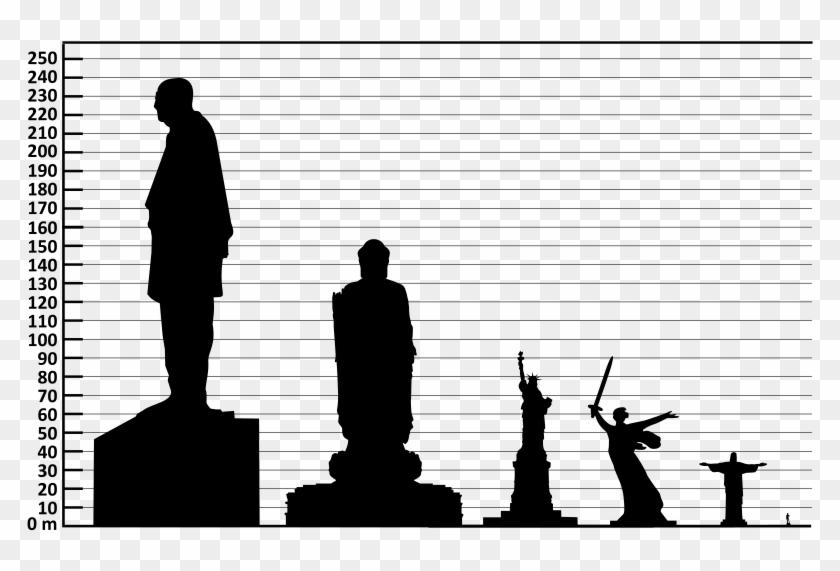 Statue Unity - Statue Of Unity Size Comparison Clipart #5833883