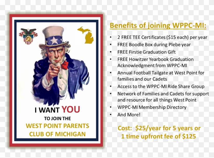 American Poster I Want You , Png Download - Uncle Sam I Want You No Text Clipart #5865738