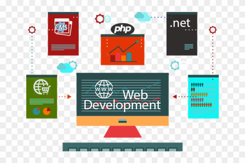 Web Development Services - Web Design Services Png Clipart #5868276