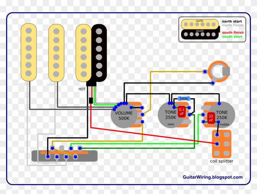 The Guitar Wiring Blog Diagrams And Tips Fat Strat - Wiring Diagram For Fender  Stratocaster Ssh Clipart (#5872044) - PikPngPikPng