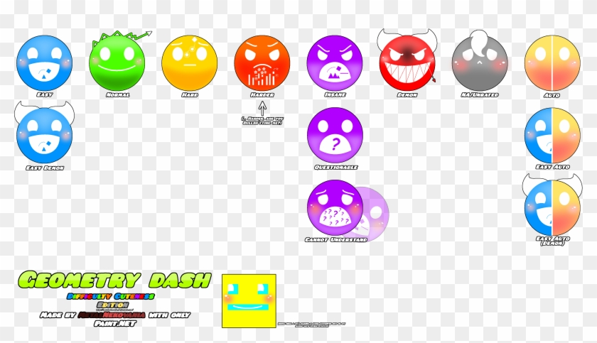 Geometry Dash Face Drawing Computer Icon Text Png Geometry Dash New Difficulties Clipart 5907190 Pikpng