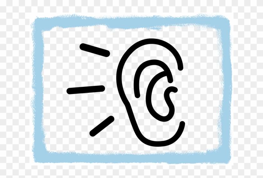 Listening Ebc - Active Listening Png Clipart #5981338