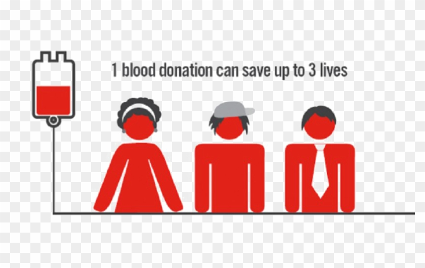 Donor Png Photos - Donating Blood Clipart #5999754