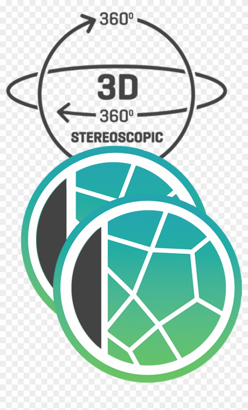 Single Lens 360°, Dual Lens Full 360°, And 3d Stereoscopic - Circle Clipart #671595