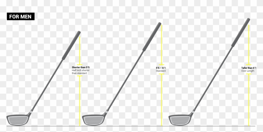 How To Pick The Best Golf Club For You - Standard Driver Length Clipart #712777