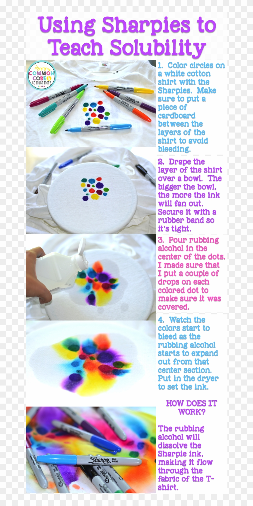 Learning Lab Resources More - Sharpie Tie Dye Without Rubbing Alcohol Clipart@pikpng.com
