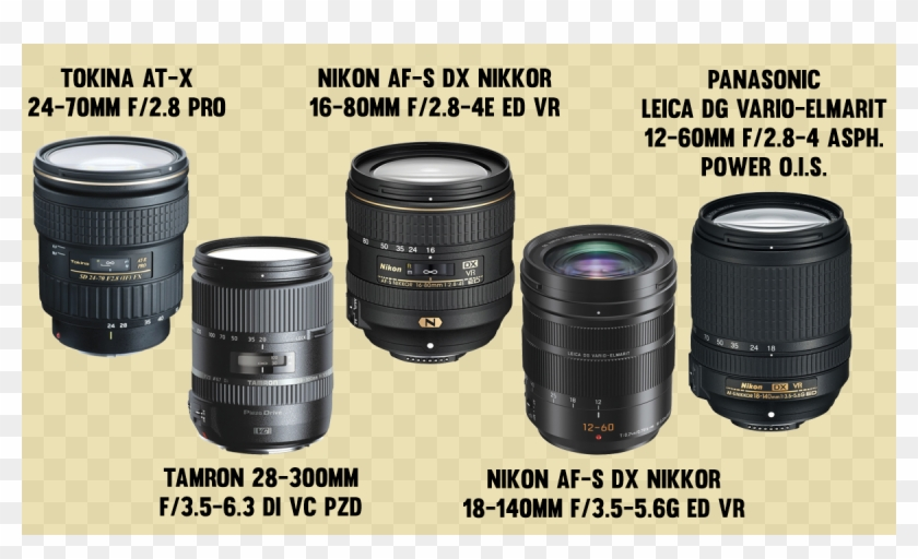 Tokina At X 24 70mm F/2 - Canon Ef 75-300mm F/4-5.6 Iii Clipart #789959