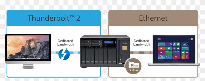 Thunderbolt™ 2 And 10gb Ethernet - Thunderbolt Nas Clipart #805547