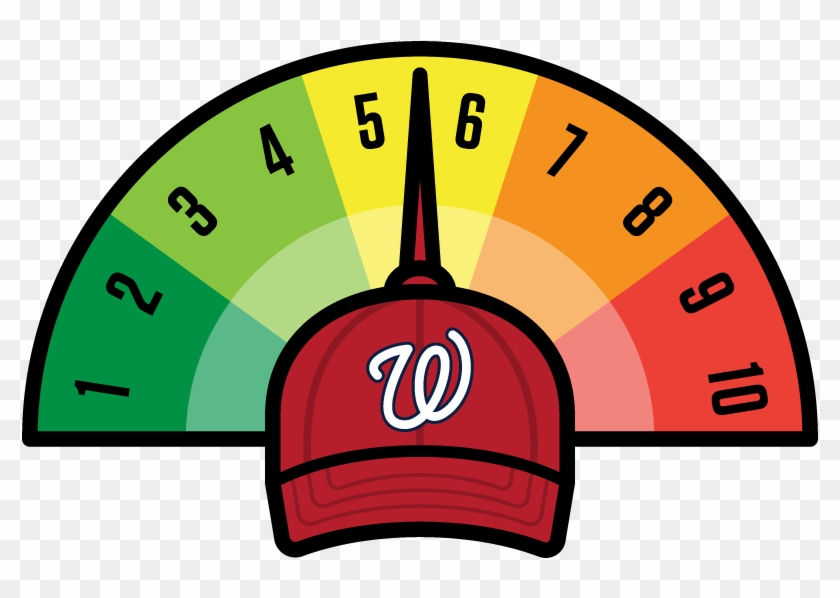 Washington Nationals - 6 Out Of 10 Rating Clipart #838934